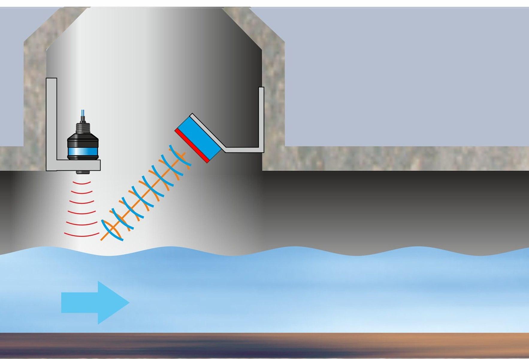 Csm Radar Flow Levelspeparate E A on Ultrasonic Level Sensor Installation