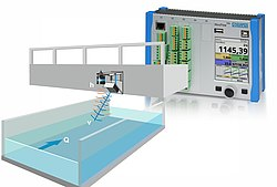 Flow Measurement using Radar