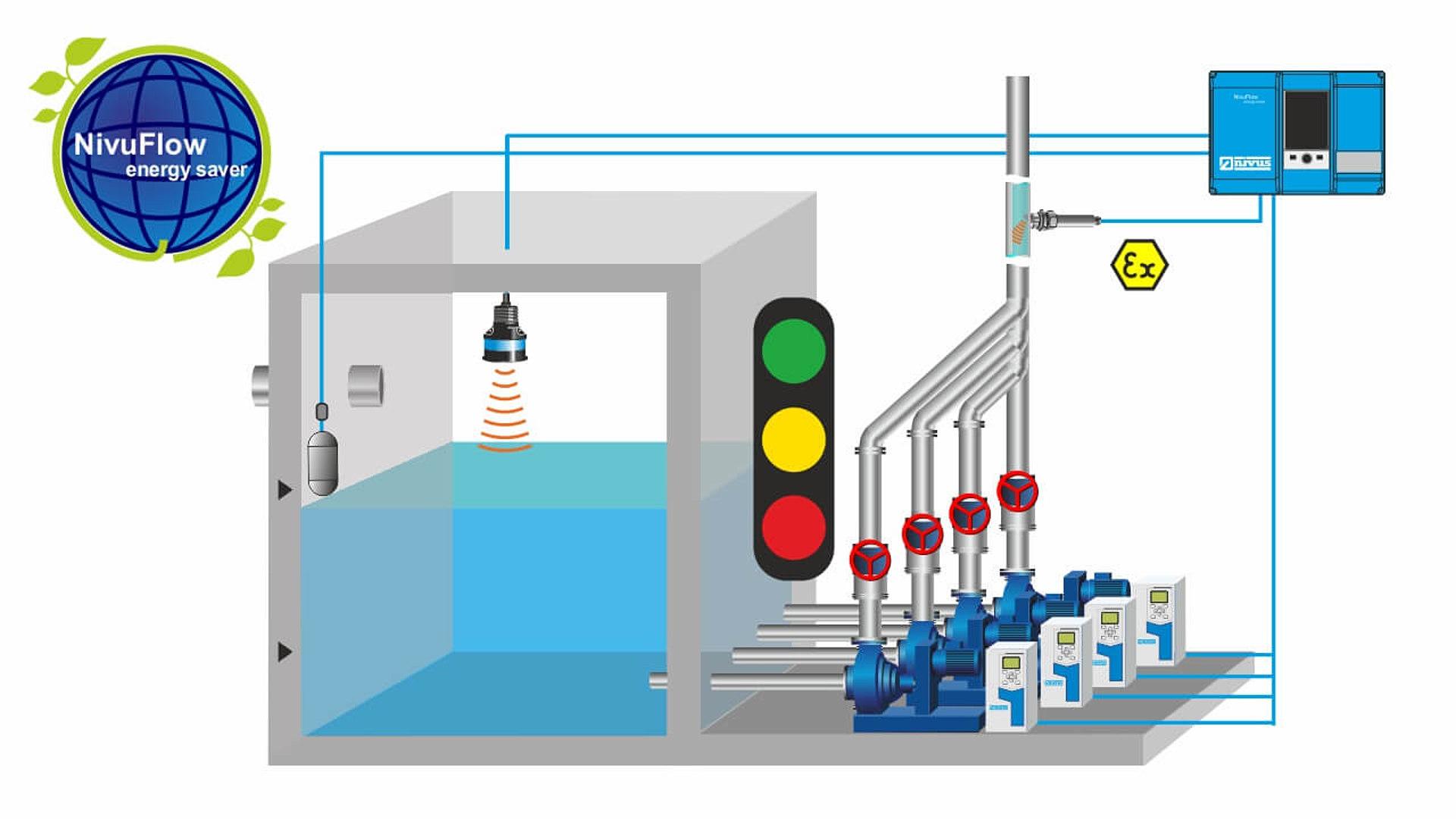 Circuit Diagram Simple Water Overflow Alarm Elektronika T Tank Engineersgarage Increase Pump Efficiency For Up To 4