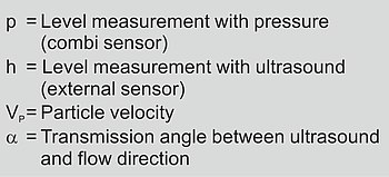 Doppler Flow Measurement