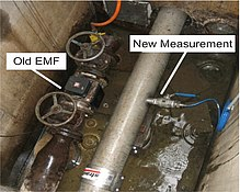 Flow Measurement at Overflow Sill