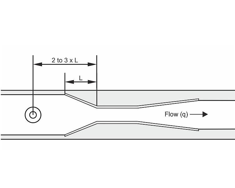 Flow Measurement In Venturi Flume