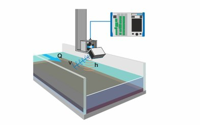 Contactless Flow Measurement