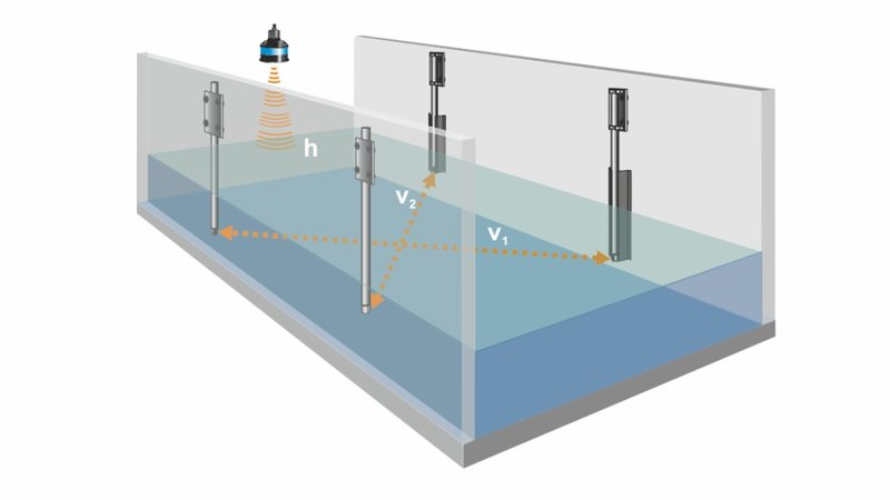 Flow measurement within a water cooling channel