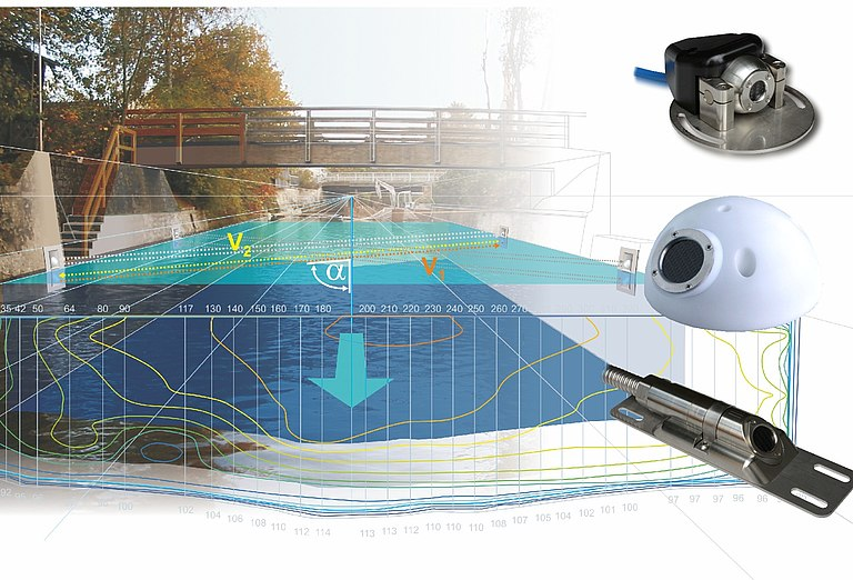 Flow measurement open channel installation applications